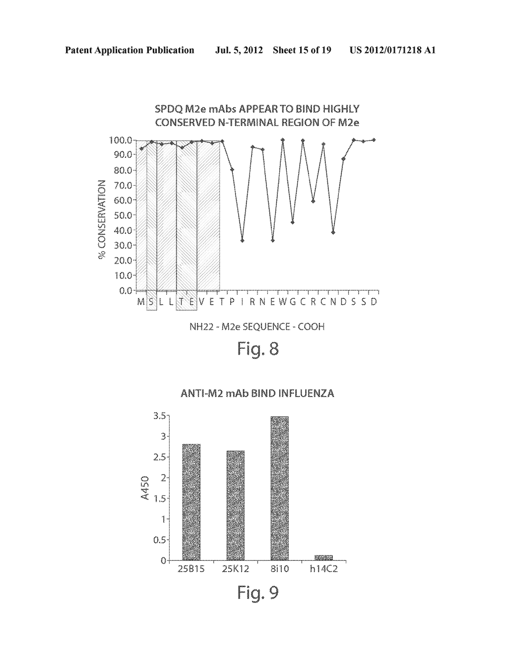 Compositions And Methods For The Therapy And Diagnosis Of Influenza - diagram, schematic, and image 16