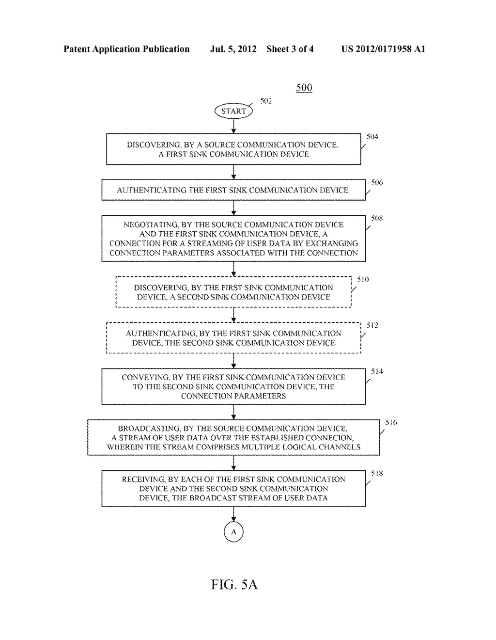 METHOD AND APPARATUS FOR DISTRIBUTING DATA IN A SHORT-RANGE WIRELESS     COMMUNICATION SYSTEM - diagram, schematic, and image 04