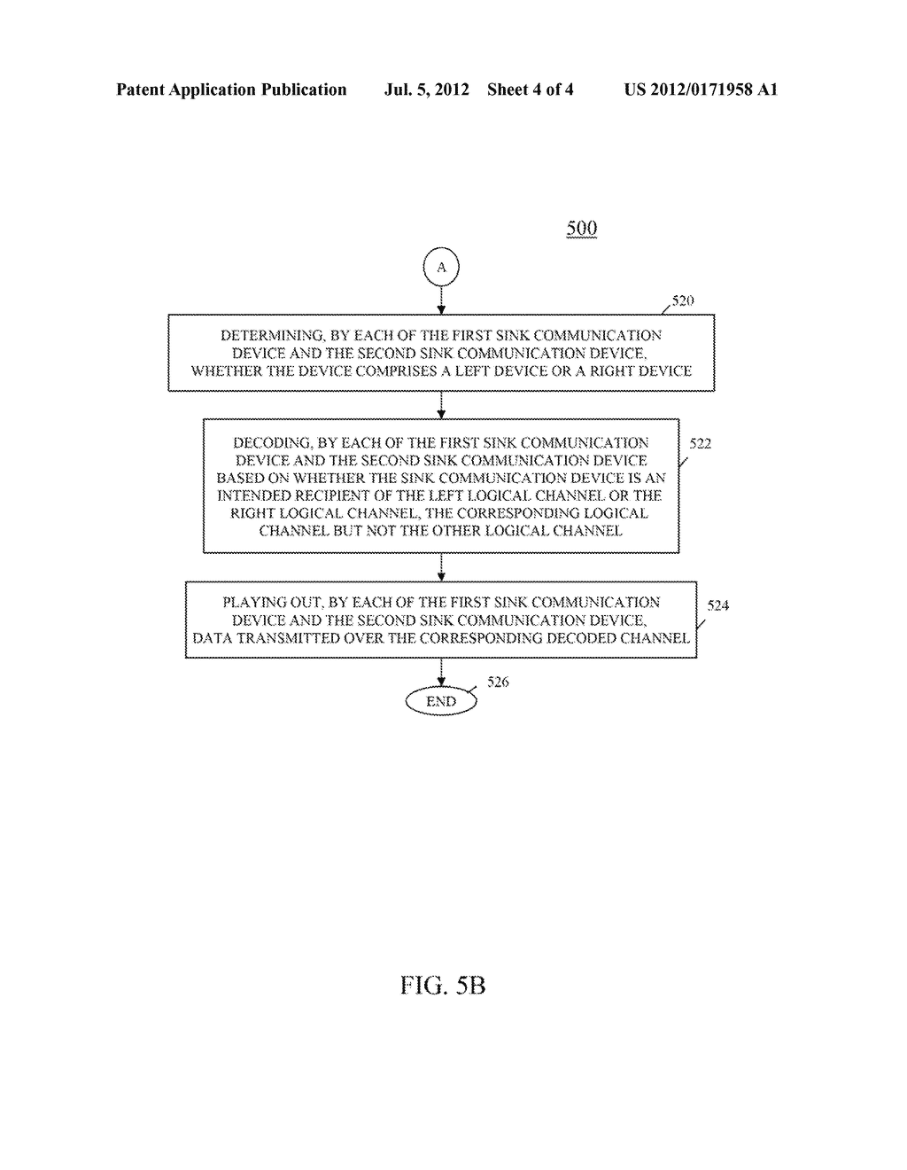 METHOD AND APPARATUS FOR DISTRIBUTING DATA IN A SHORT-RANGE WIRELESS     COMMUNICATION SYSTEM - diagram, schematic, and image 05