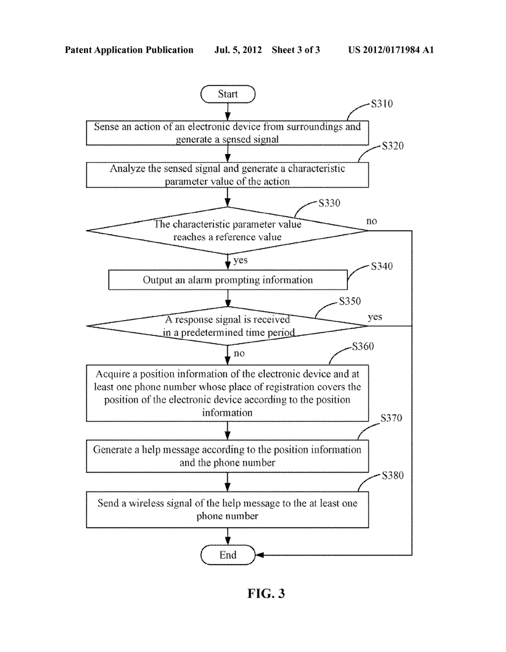 HELP MESSAGE TRANSMISSION METHOD AND ELECTRONIC DEVICE IMPLEMENTING THE     METHOD - diagram, schematic, and image 04