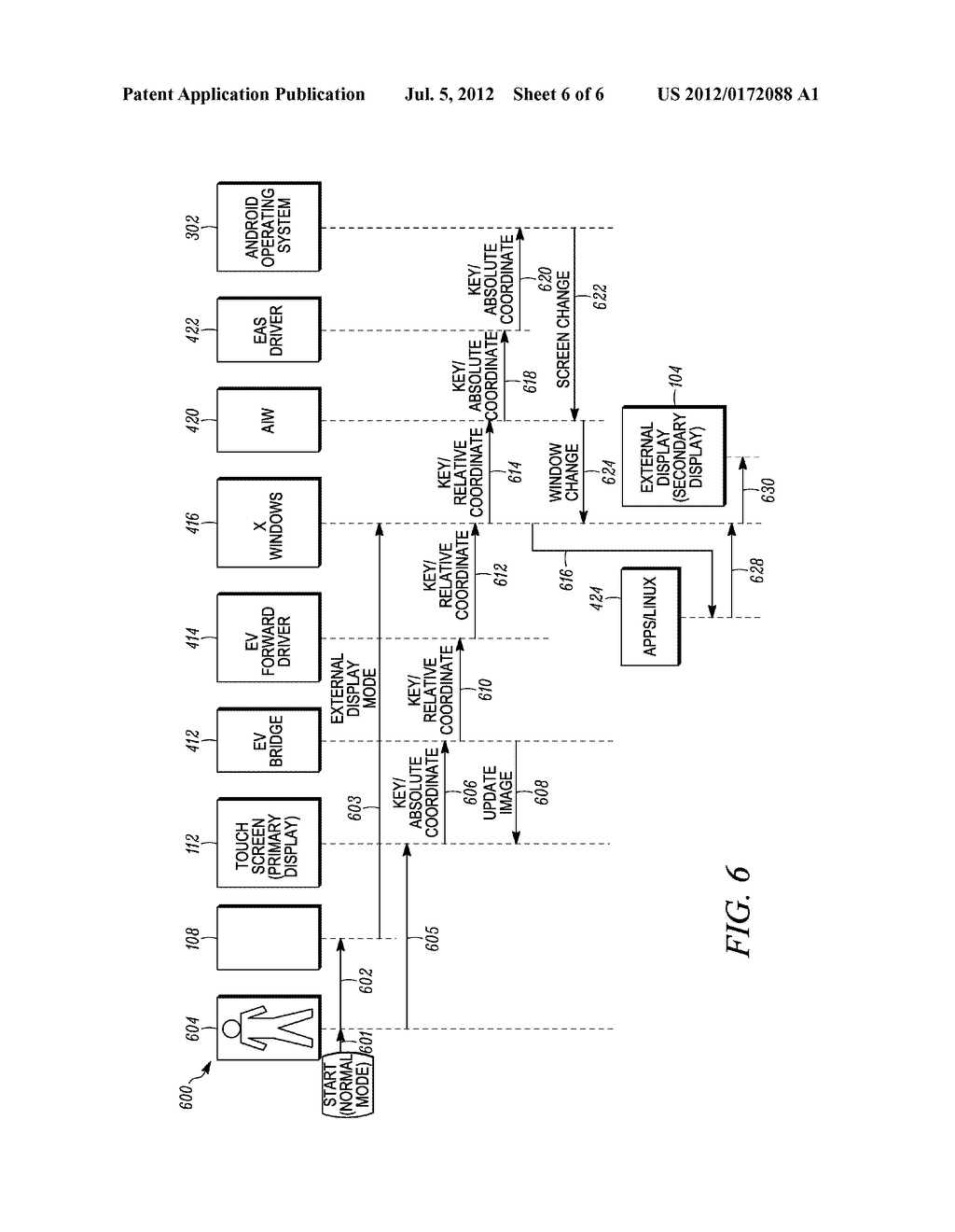 Method and System for Adapting Mobile Device to Accommodate External     Display - diagram, schematic, and image 07