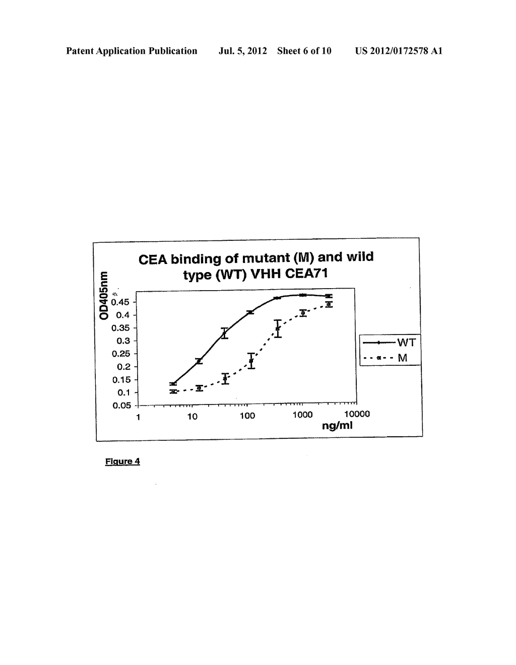 FUNCTIONAL HEAVY CHAIN ANTIBODIES, FRAGMENTS THEREOF, LIBRARY THEREOF AND     METHODS OF PRODUCTION THEREOF - diagram, schematic, and image 07