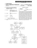 Systems and Methods to Process Payments via Account Identifiers and Phone     Numbers diagram and image
