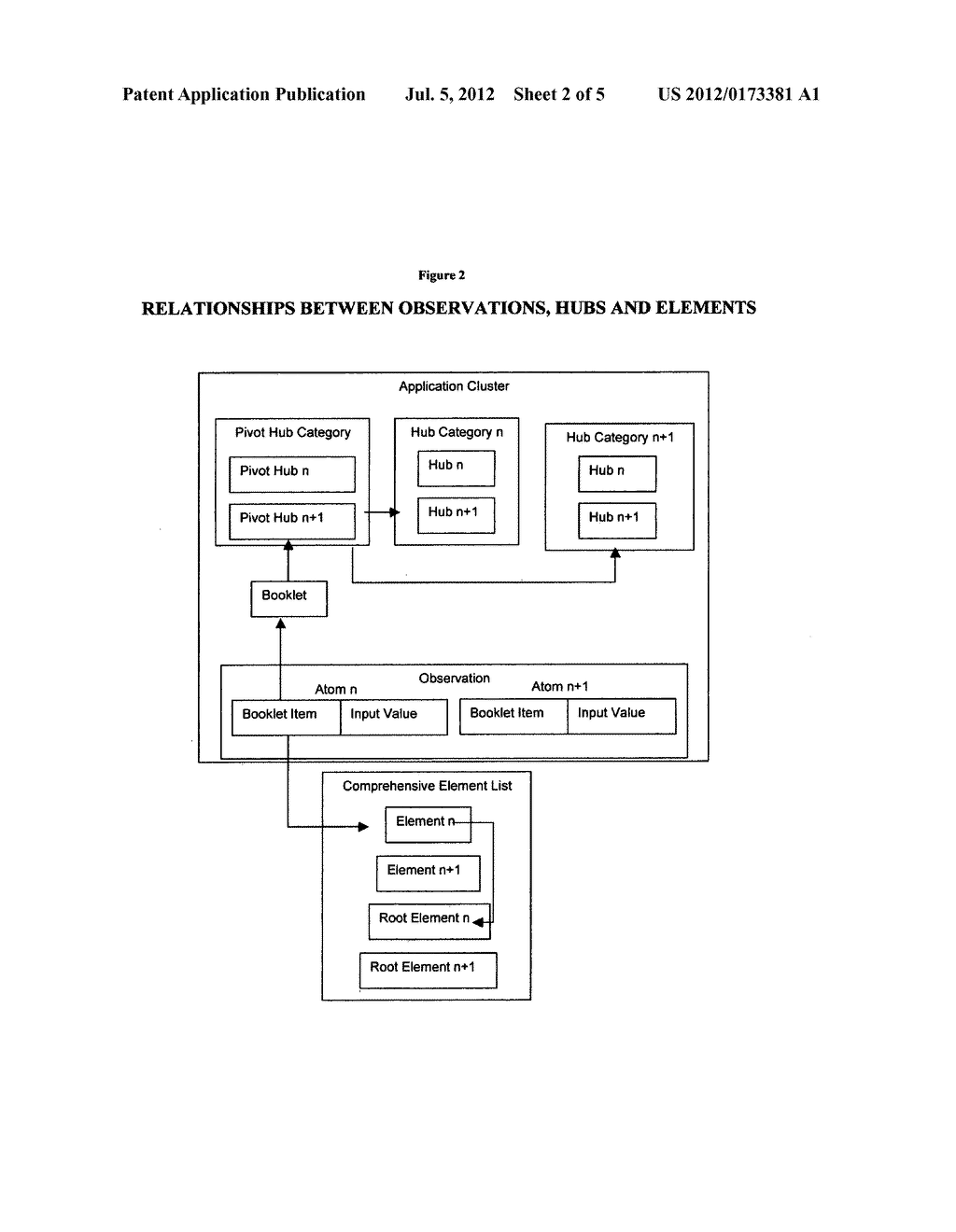 Process and system for pricing and processing weighted data in a federated     or subscription based data source - diagram, schematic, and image 03