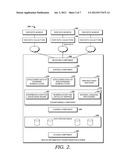 Health Information Transformation System diagram and image