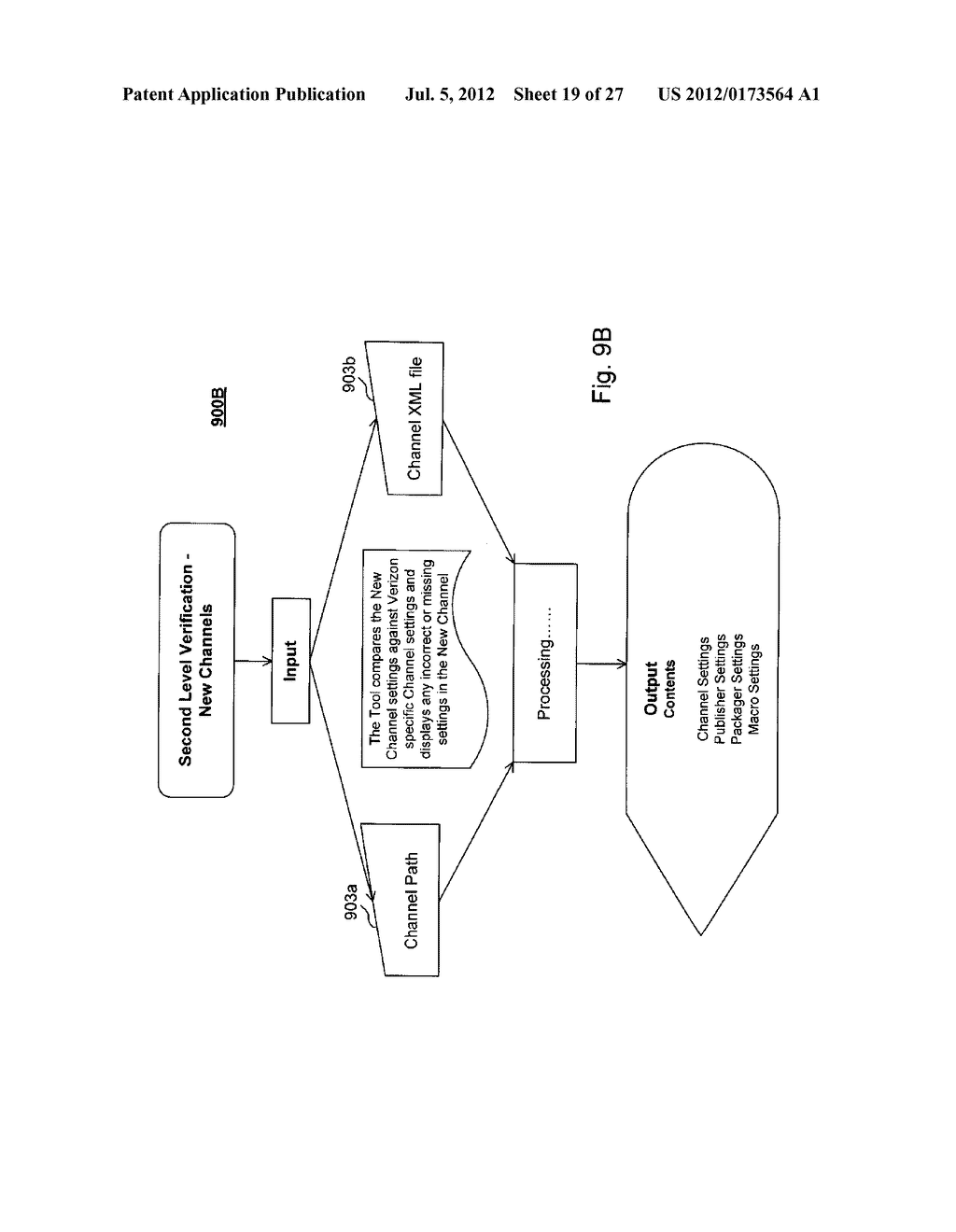 SYSTEM AND METHOD FOR PROVIDING A COMPARE CHANNEL TOOL - diagram, schematic, and image 20