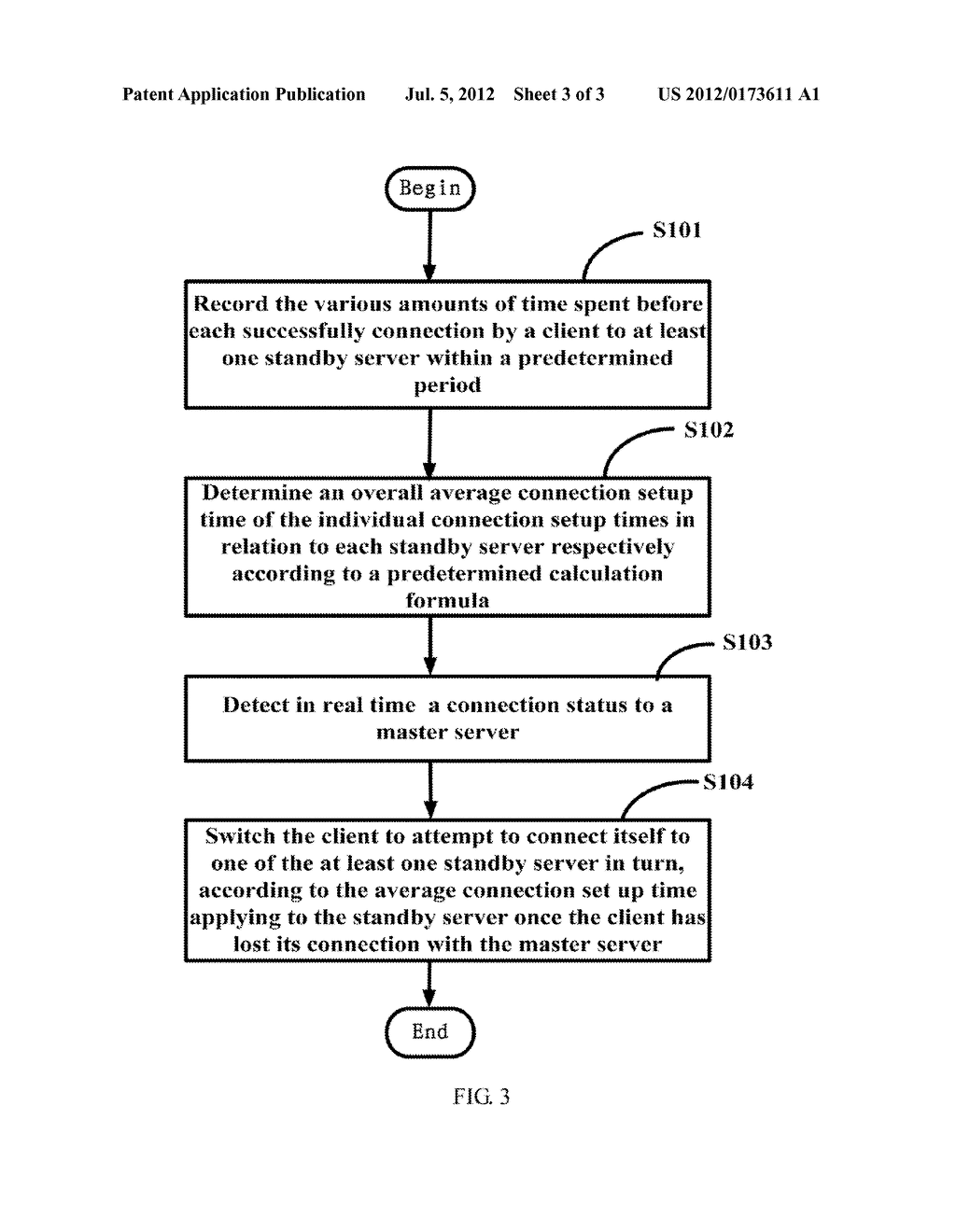 CLIENT WITH STANDBY SERVER CONNECTION FUNCTION AND METHOD THEREOF - diagram, schematic, and image 04