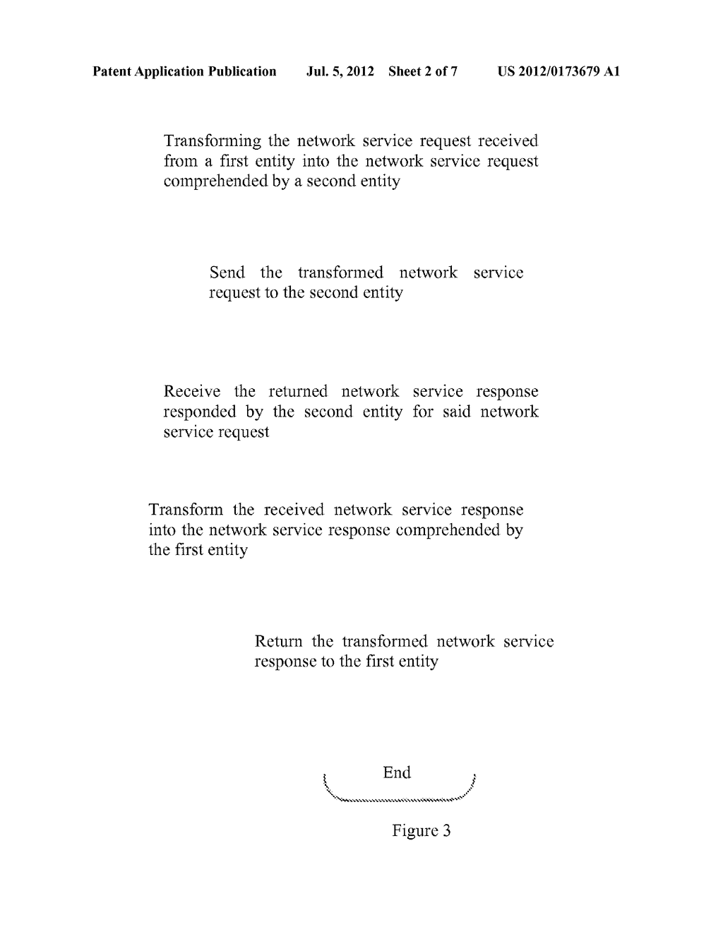 ADAPTATION METHOD, ADAPTER AND ADAPTER SYSTEM FOR NETWORK SERVICE     COMMUNICATION - diagram, schematic, and image 03