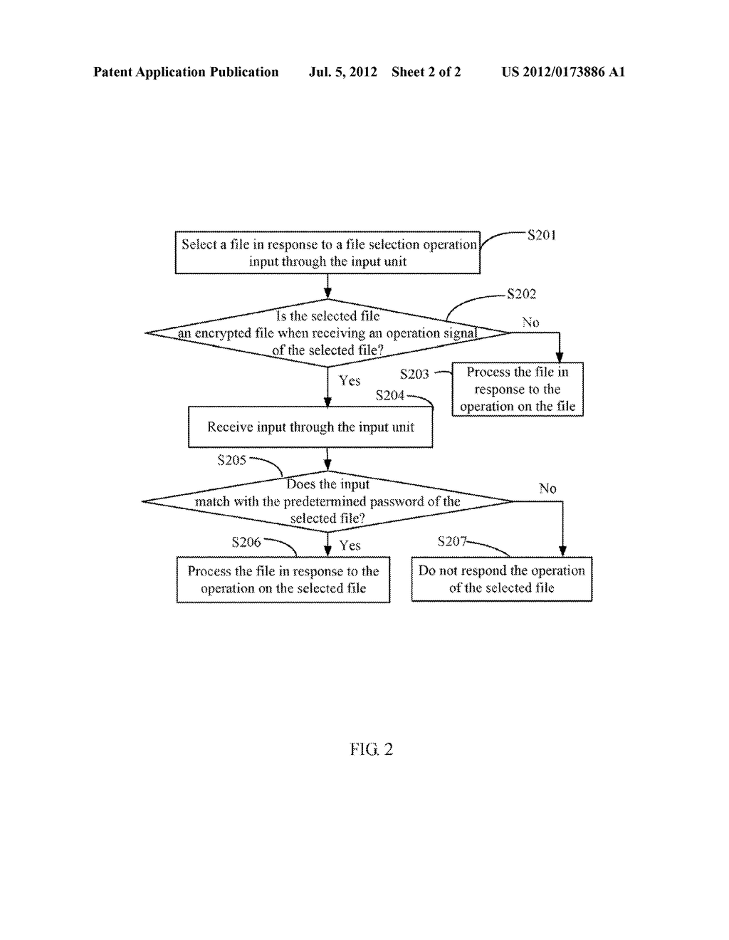 ELECTRONIC DEVICE WITH A FILE AUTHORIZATION MANAGEMENT FUNCTION AND METHOD     THEREOF - diagram, schematic, and image 03