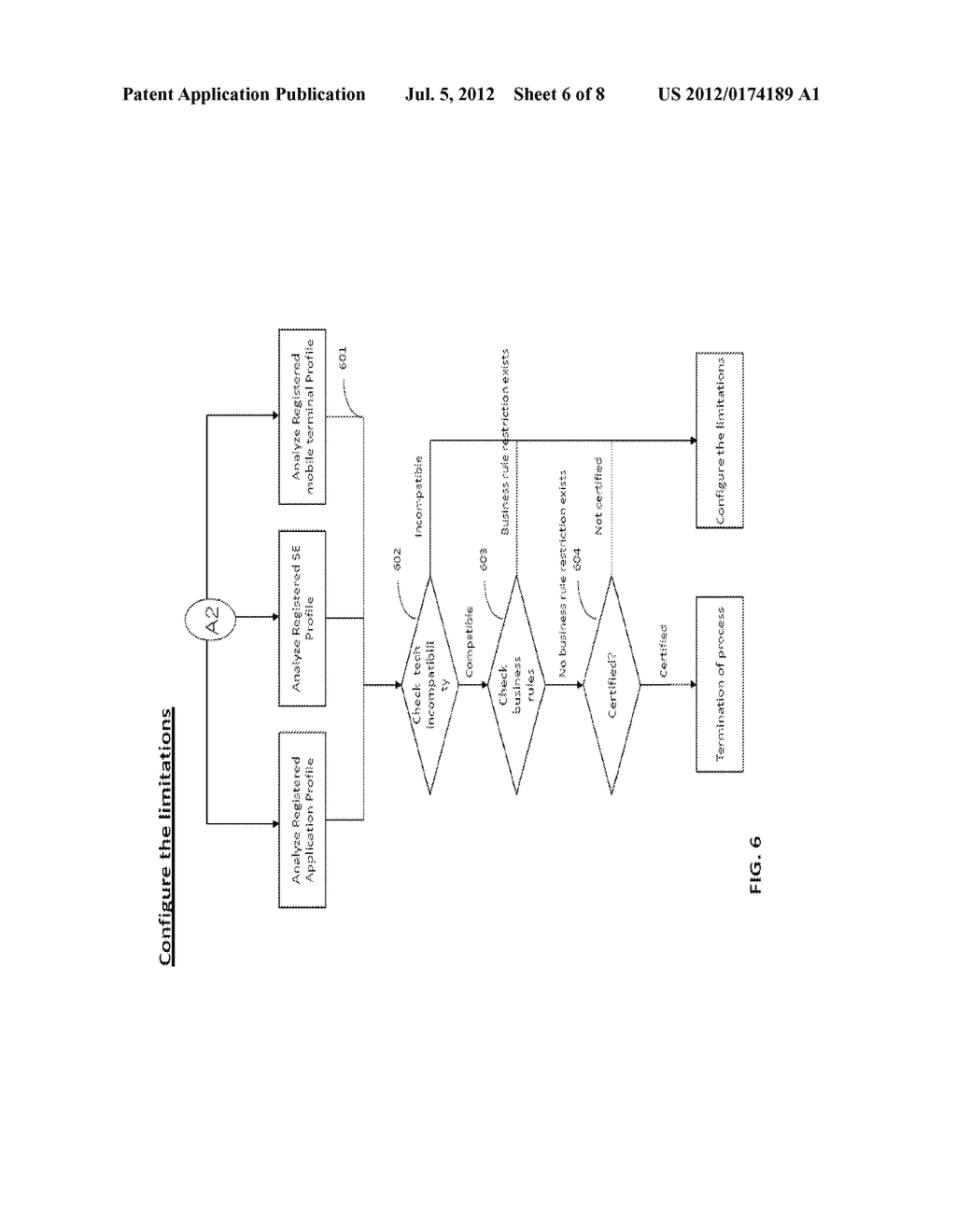 SYSTEM AND METHOD FOR MANAGING OTA PROVISIONING APPLICATIONS THROUGH USE     OF PROFILES AND DATA PREPARATION - diagram, schematic, and image 07