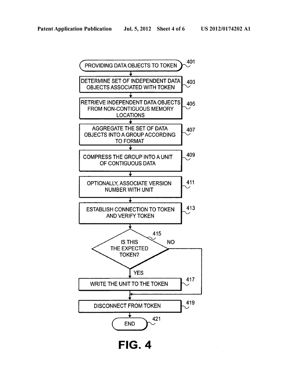 METHODS AND SYSTEMS FOR PROVIDING DATA OBJECTS ON A TOKEN - diagram, schematic, and image 05