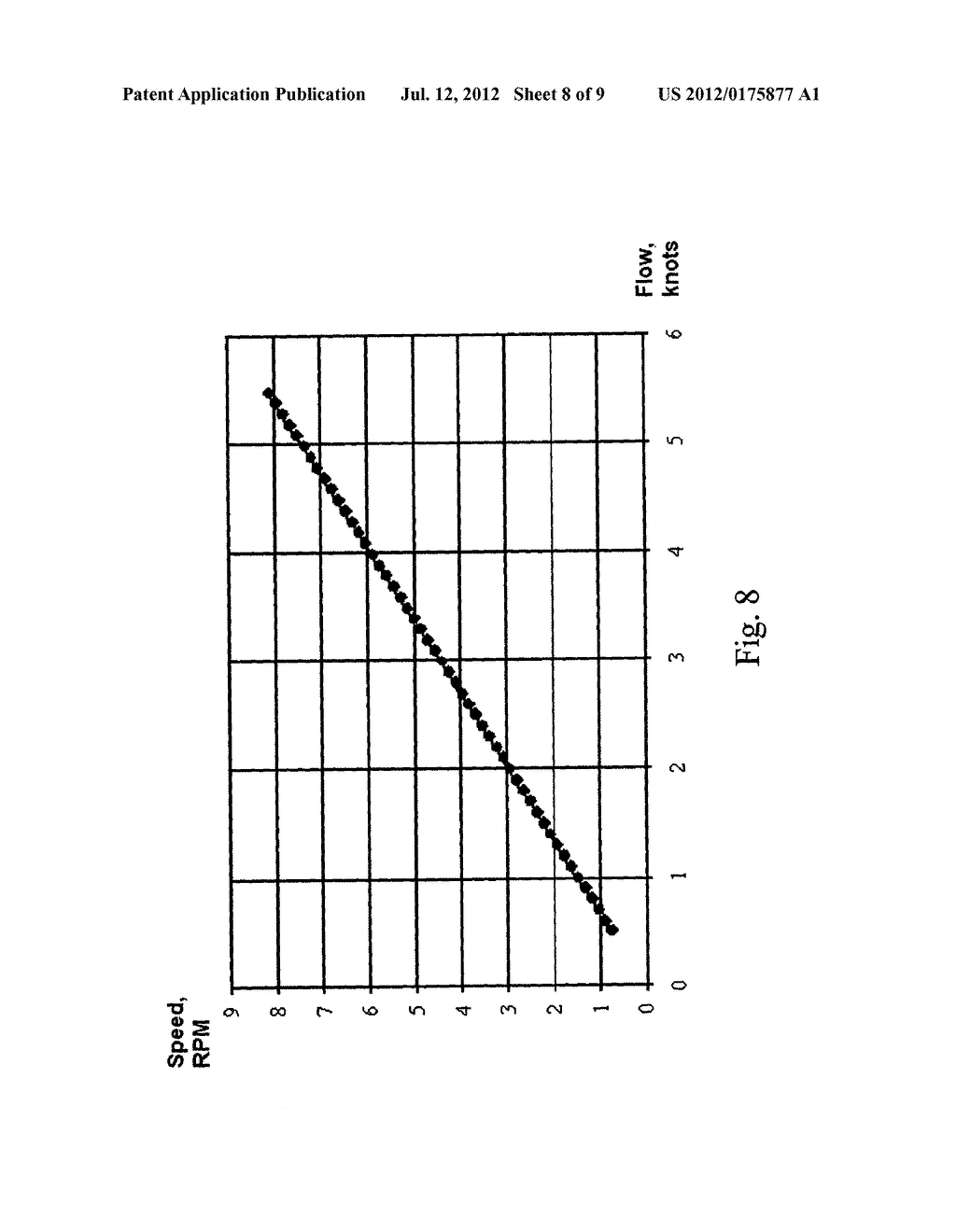 ENHANCED METHOD OF CONTROLLING THE OUTPUT OF A HYDROELECTRIC TURBINE     GENERATOR - diagram, schematic, and image 09