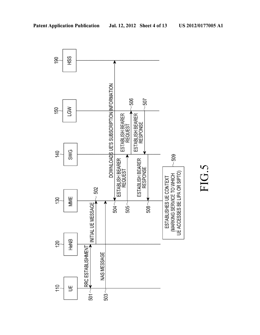 METHOD AND APPARATUS FOR SUPPORTING USER EQUIPMENT MOBILITY IN A WIRELESS     COMMUNICATION SYSTEM - diagram, schematic, and image 05