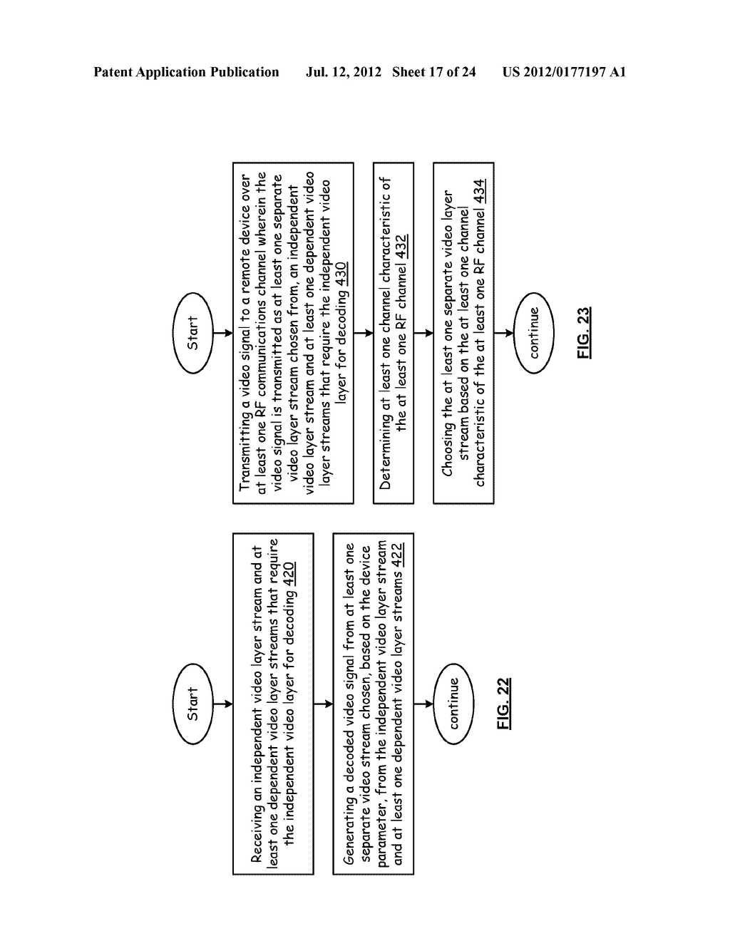 VIDEO PROCESSING SYSTEM FOR SCRAMBLING LAYERED VIDEO STREAMS AND METHODS     FOR USE THEREWITH - diagram, schematic, and image 18