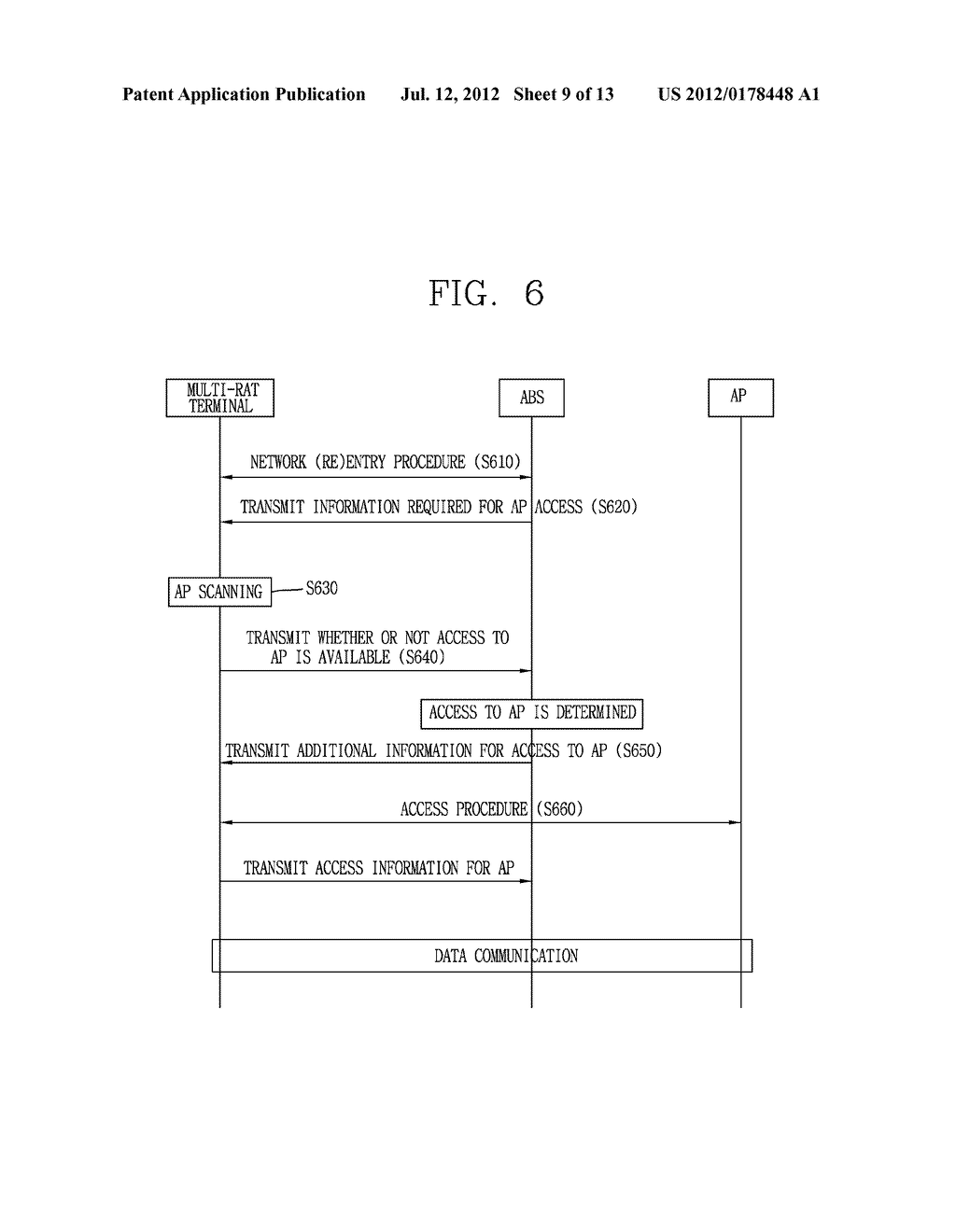 DATA COMMUNICATION METHOD AND APPARATUS VIA INTERLOCK BETWEEN     HETEROGENEOUS NETWORKS IN RADIO ACCESS SYSTEM SUPPORTING MULTI RADIO     ACCESS TECHNOLOGY - diagram, schematic, and image 10