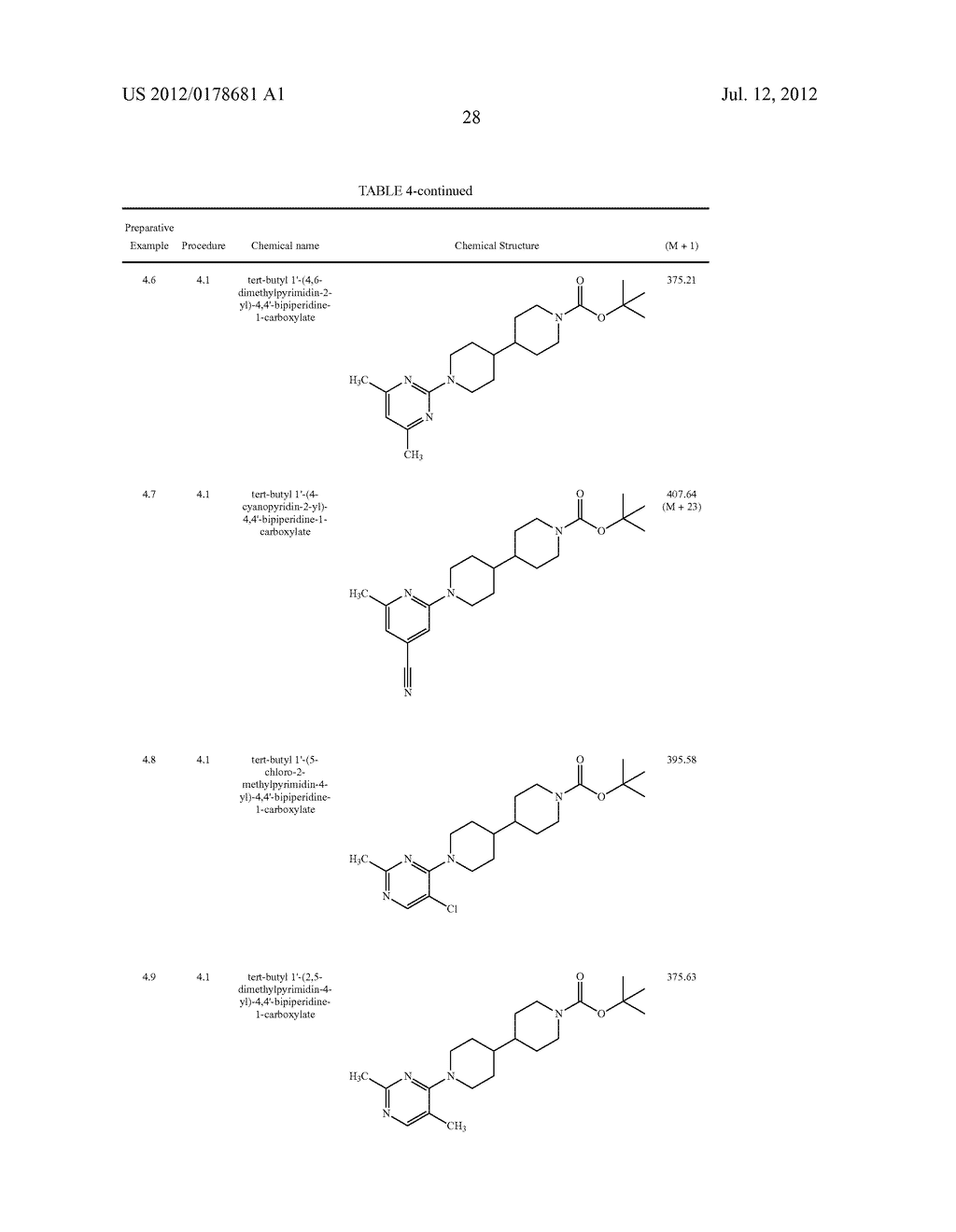 BIPIPERIDINYL COMPOUNDS, COMPOSITIONS, CONTAINING SUCH COMPOUNDS AND     METHODS OF TREATMENT - diagram, schematic, and image 29