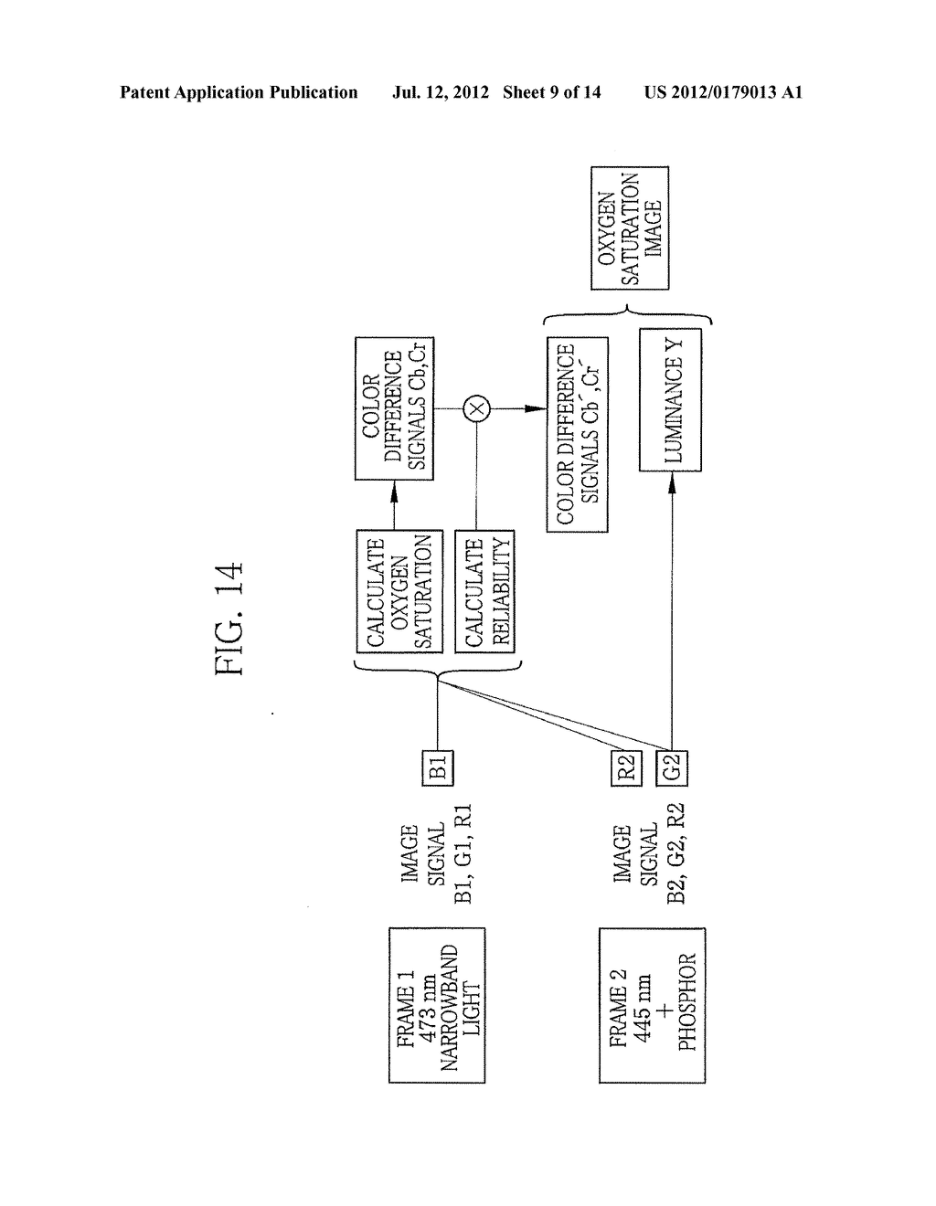 ENDOSCOPE SYSTEM AND PROCESSOR APPARATUS THEREOF, AND IMAGE GENERATING     METHOD - diagram, schematic, and image 10