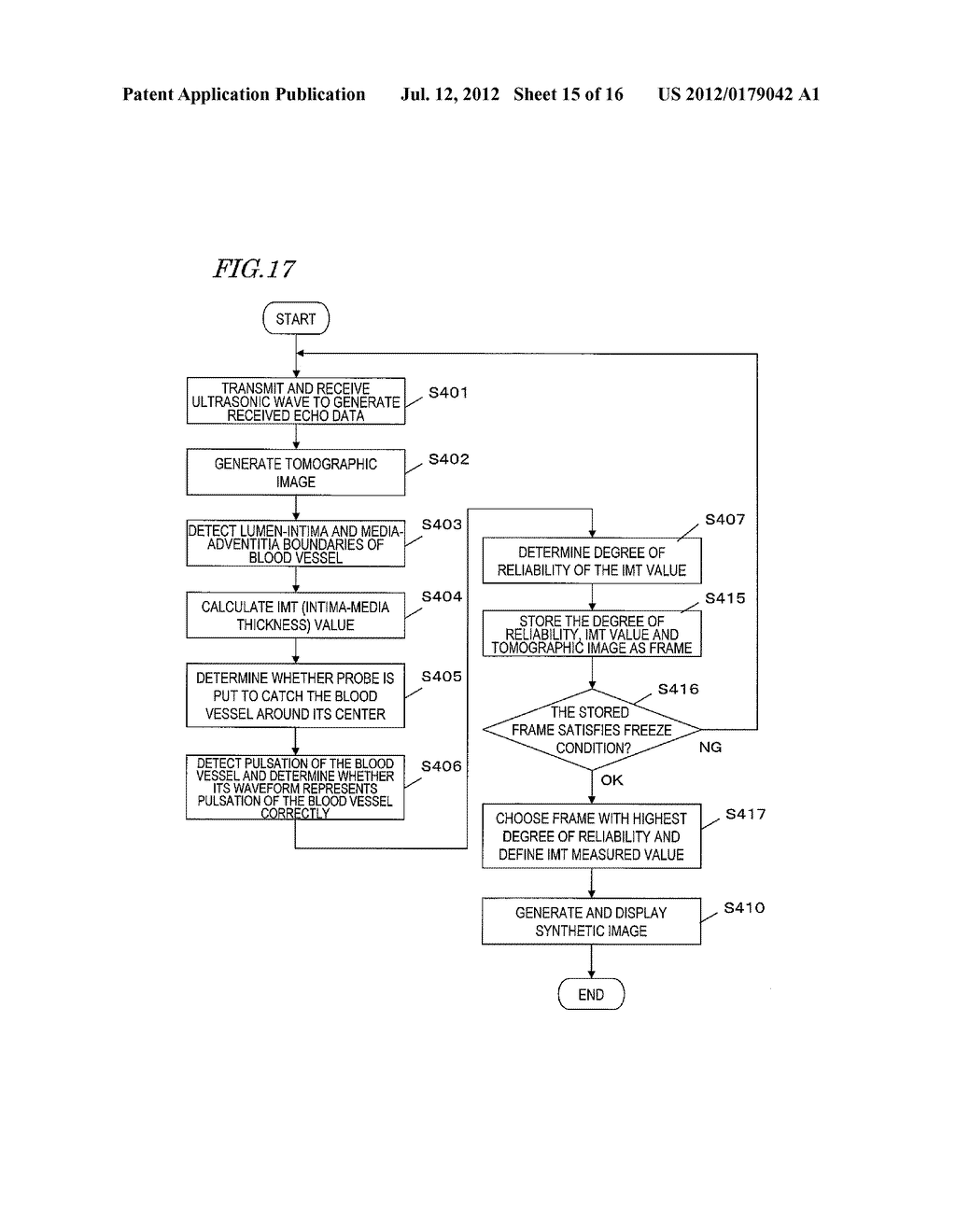 ULTRASONIC DIAGNOSTIC DEVICE, AND METHOD FOR MEASURING INITMA-MEDIA     COMPLEX THICKNESS - diagram, schematic, and image 16