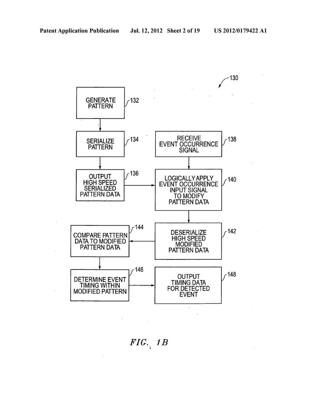 Systems and methods for precise timing measurements using high-speed     deserializers - diagram, schematic, and image 03