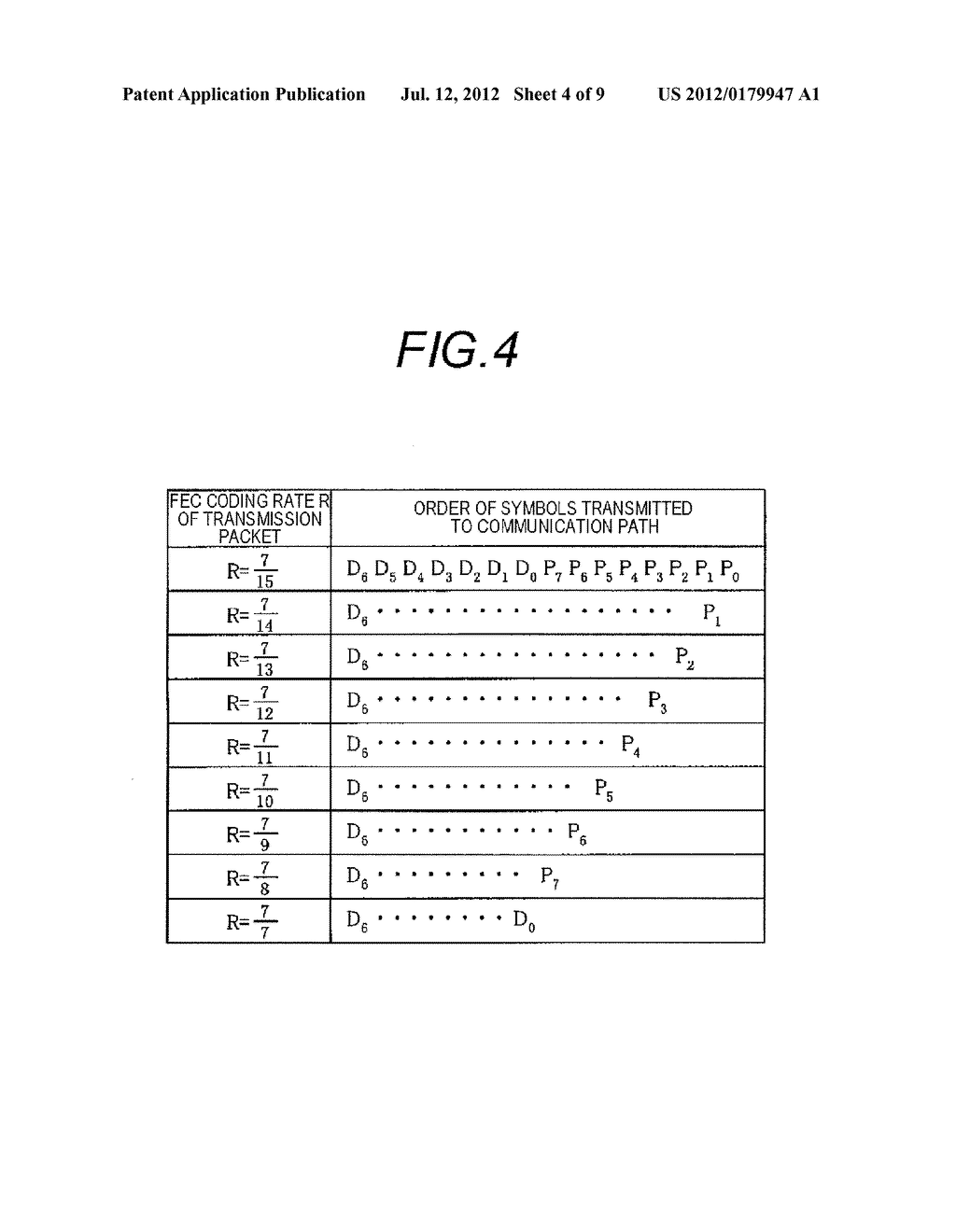 COMMUNICATION APPARATUS, COMMUNICATION METHOD AND STORAGE MEDIUM FOR     FLEXIBLE ERROR CORRECTION - diagram, schematic, and image 05