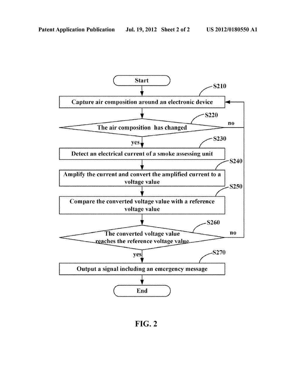 EMERGENCY MESSAGE TRANSMISSION METHOD AND ELECTRONIC DEVICE IMPLEMENTING     THE METHOD - diagram, schematic, and image 03