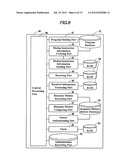 AUDIO-VISUAL TERMINAL, VIEWING AUTHENTICATION SYSTEM AND CONTROL PROGRAM diagram and image