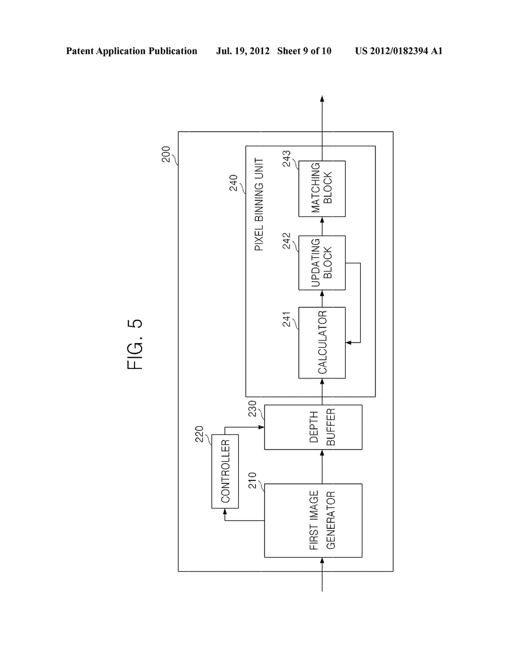 3D IMAGE SIGNAL PROCESSING METHOD FOR REMOVING PIXEL NOISE FROM DEPTH     INFORMATION AND 3D IMAGE SIGNAL PROCESSOR THEREFOR - diagram, schematic, and image 10