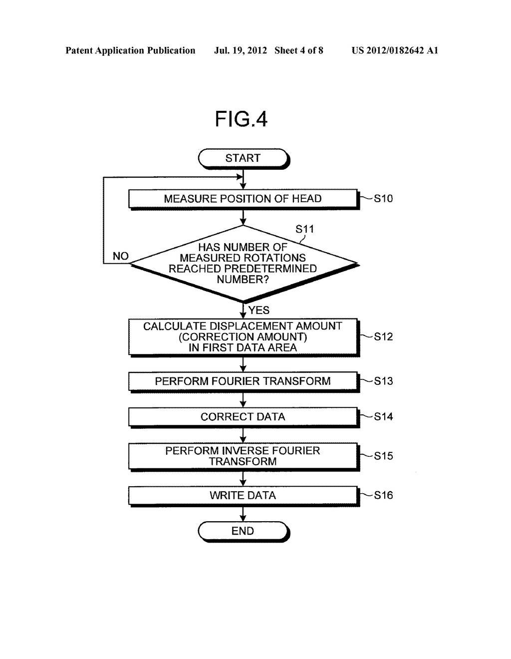 HARD DISK DEVICE, DISK, AND METHOD FOR CALCULATING DISPLACEMENT AMOUNT OR     POSITION CORRECTION AMOUNT OF HEAD - diagram, schematic, and image 05