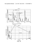 Sounding Reference Signal Processing for LTE diagram and image