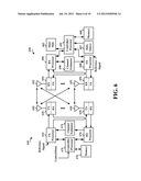 RATE MATCHING FOR COORDINATED MULTIPOINT TRANSMISSION SCHEMES diagram and image