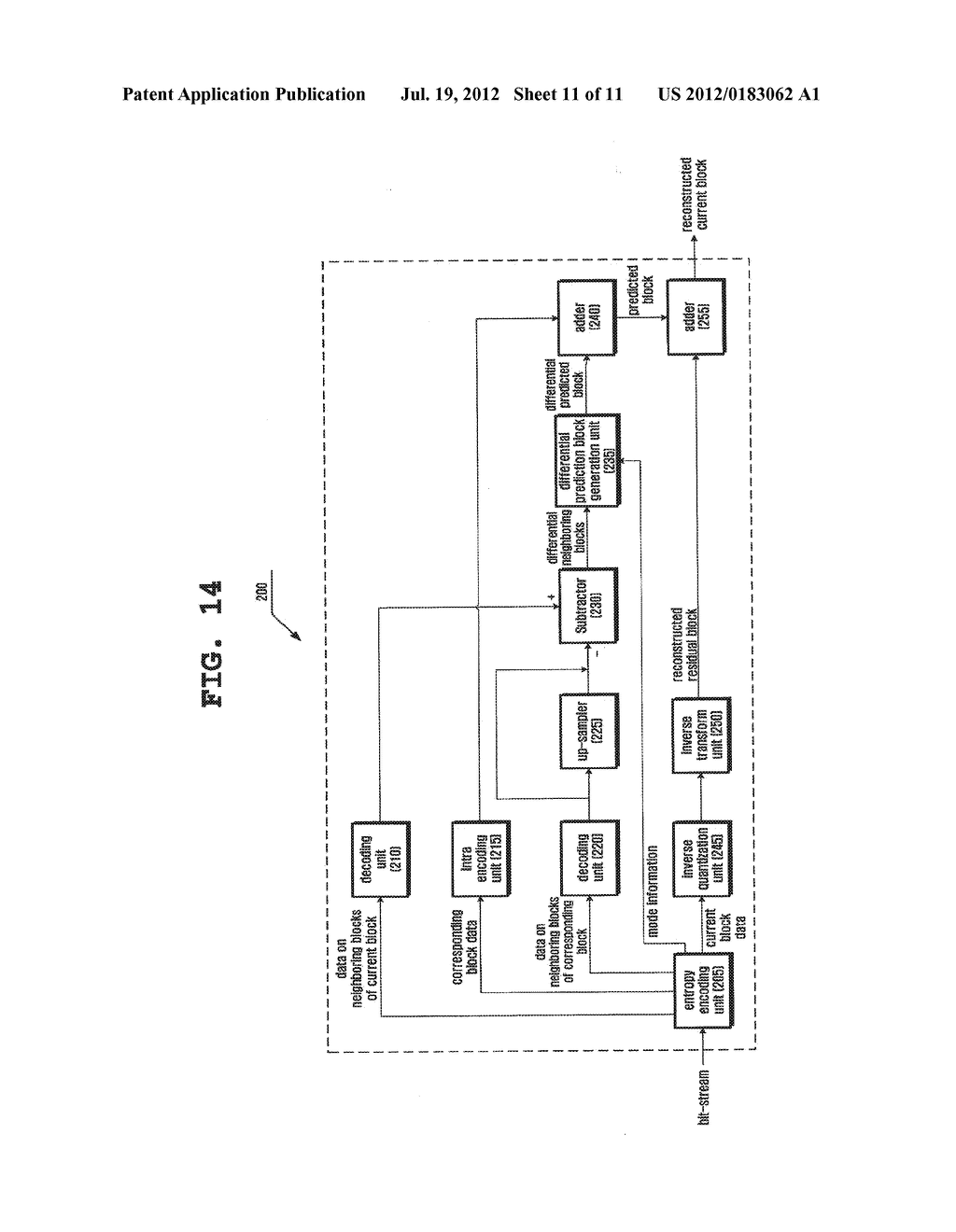 METHOD OF EFFECTIVELY PREDICTING MULTI-LAYER BASED VIDEO FRAME, AND VIDEO     CODING METHOD AND APPARATUS USING THE SAME - diagram, schematic, and image 12