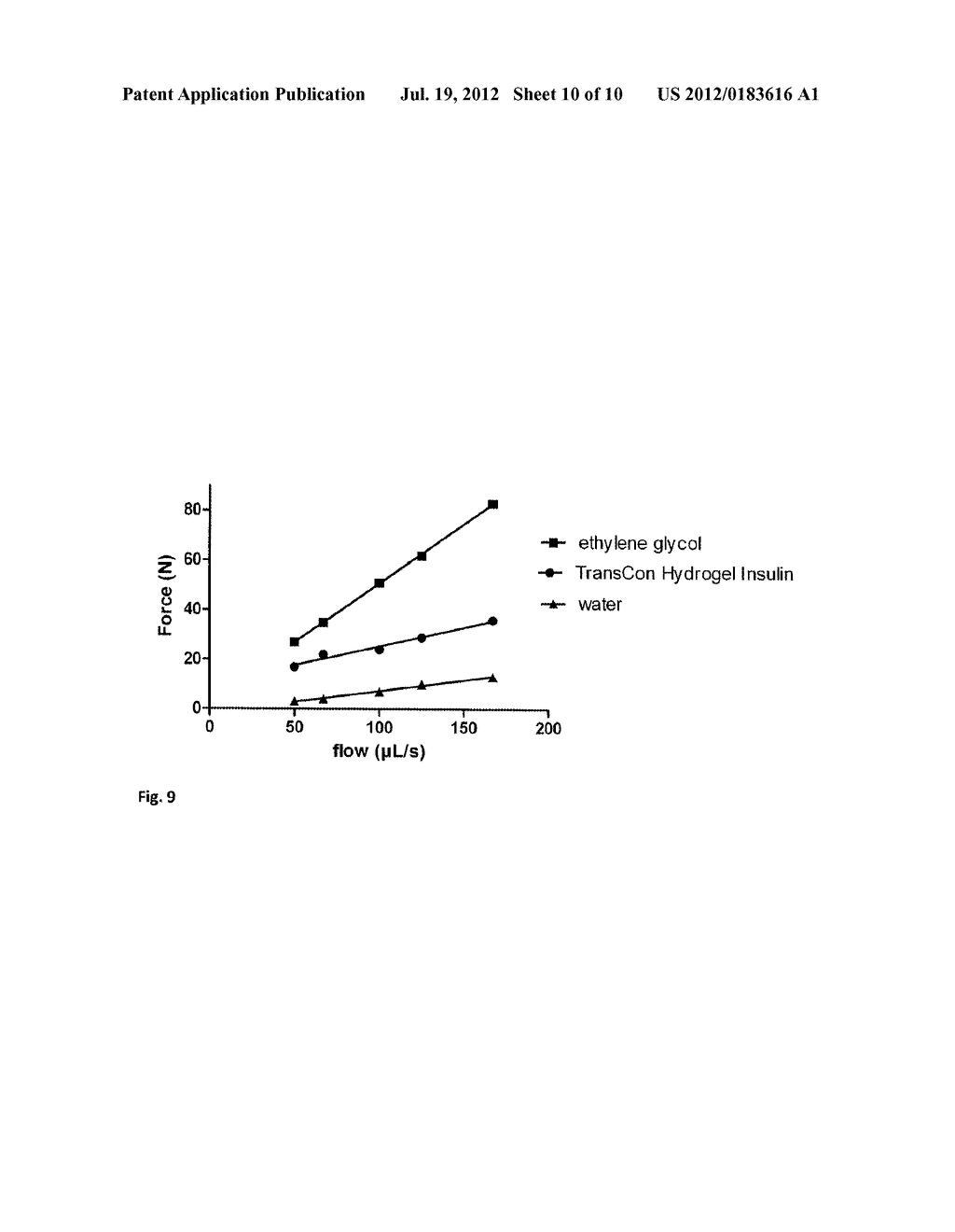 LONG ACTING INSULIN COMPOSITION - diagram, schematic, and image 11