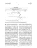 Polymeric Reverse Micelles as Selective Extraction Agents and Related     Methods of MALDI-MS Analysis diagram and image