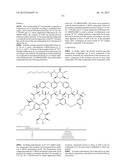 DALBAVANCIN COMPOSITIONS FOR TREATMENT OF BACTERIAL INFECTIONS diagram and image