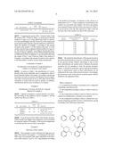 RECYCLABLE CATALYSTS FOR ESTERIFICATION OR ACYLATION OF ALCOHOLS diagram and image