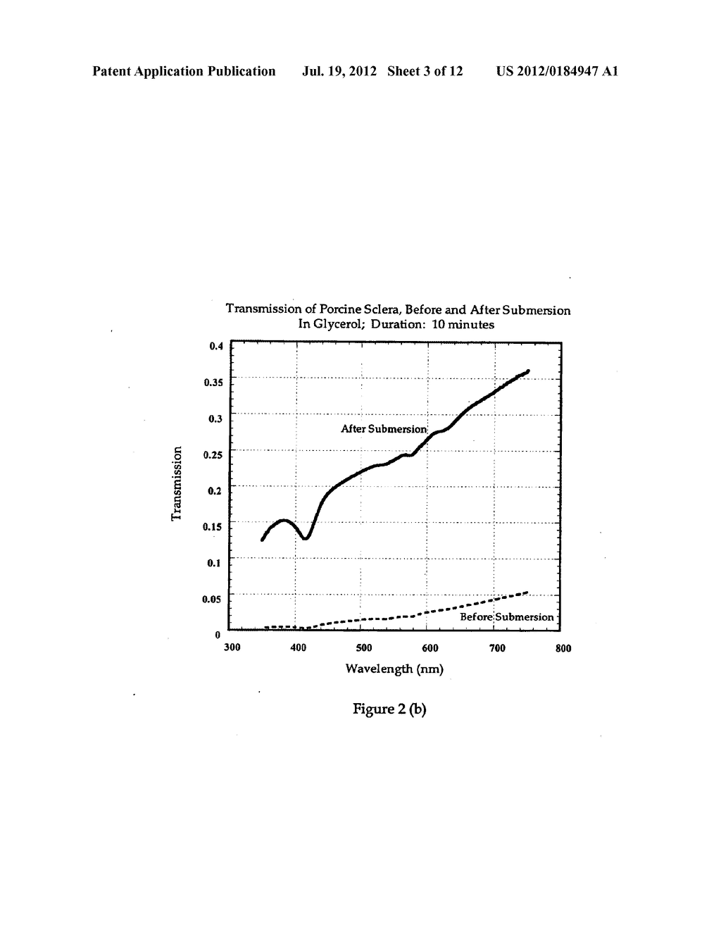 METHOD AND APPARATUS TO ENHANCE OPTICAL TRANSPARENCY OF BIOLOGICAL TISSUES - diagram, schematic, and image 04