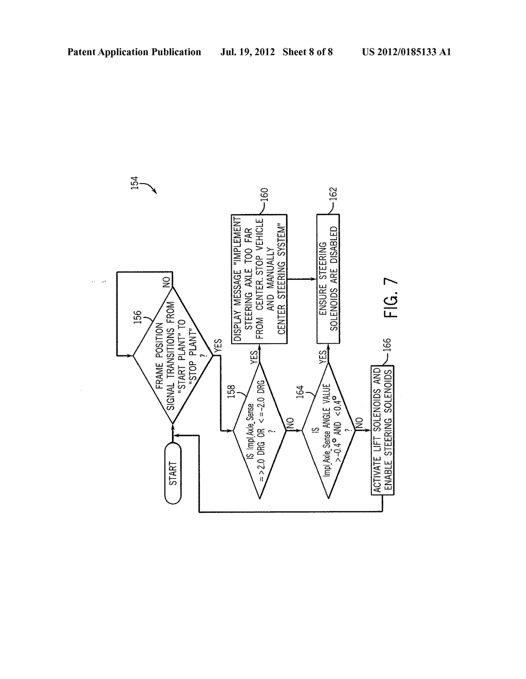 Method For Speed Based Control Of An Implement Steering System - diagram, schematic, and image 09