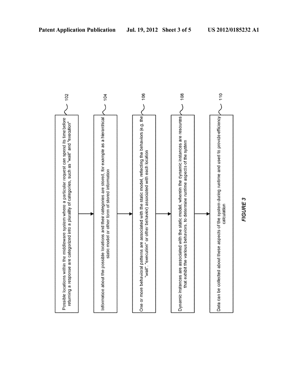 SYSTEM AND METHOD FOR PROVIDING A STATIC MODEL MAP OF BEHAVIORS IN A     MIDDLEWARE SYSTEM, FOR USE IN IDENTIFYING SYSTEM PROBLEMS - diagram, schematic, and image 04