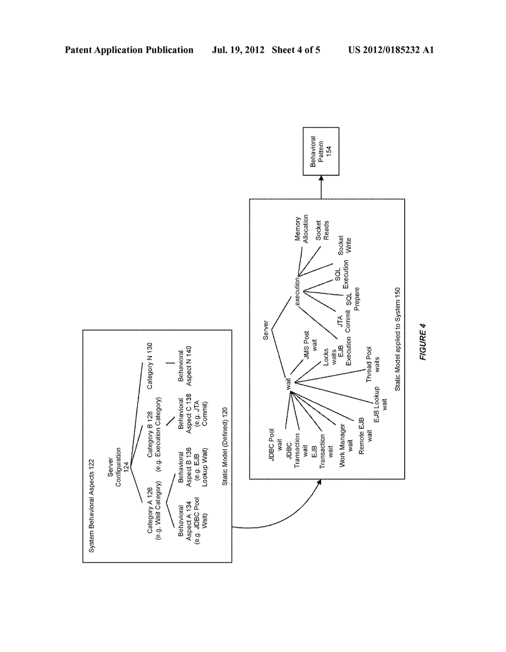 SYSTEM AND METHOD FOR PROVIDING A STATIC MODEL MAP OF BEHAVIORS IN A     MIDDLEWARE SYSTEM, FOR USE IN IDENTIFYING SYSTEM PROBLEMS - diagram, schematic, and image 05