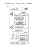 FILE SERVER, FILE MANAGEMENT SYSTEM AND FILE MANAGEMENT METHOD diagram and image