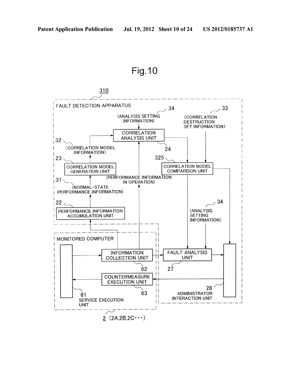 FAULT DETECTION APPARATUS, A FAULT DETECTION METHOD AND A PROGRAM     RECORDING MEDIUM - diagram, schematic, and image 11