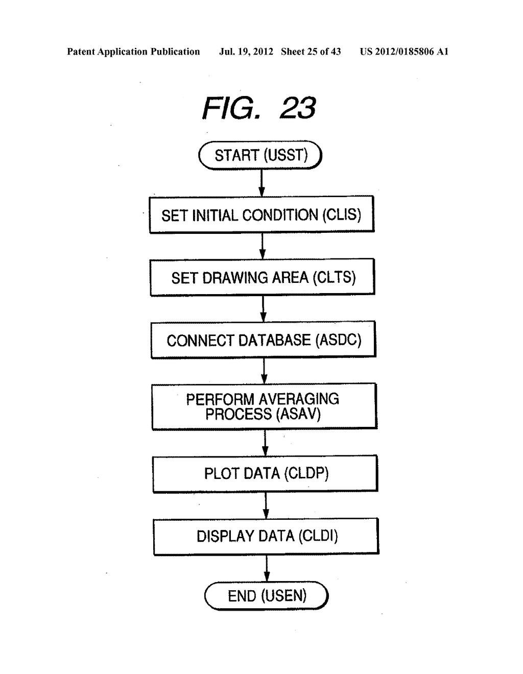 INTERACTION DATA DISPLAY APPARATUS, PROCESSING APPARATUS AND METHOD FOR     DISPLAYING THE INTERACTION DATA - diagram, schematic, and image 26