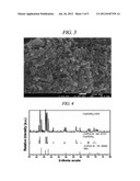 OXYNITRIDE PHOSPHOR POWDER, NITRIDE PHOSPHOR POWDER, AND A PRODUCTION     METHOD THEREFOR diagram and image