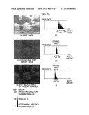 DEPTH ESTIMATION DATA GENERATING DEVICE, COMPUTER READABLE RECORDING     MEDIUM HAVING DEPTH ESTIMATION DATA GENERATING PROGRAM RECORDED THEREON,     AND PSEUDO-STEREO IMAGE DISPLAY DEVICE diagram and image
