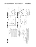 SPECTRUM MEASURING APPARATUS FOR MOVER diagram and image