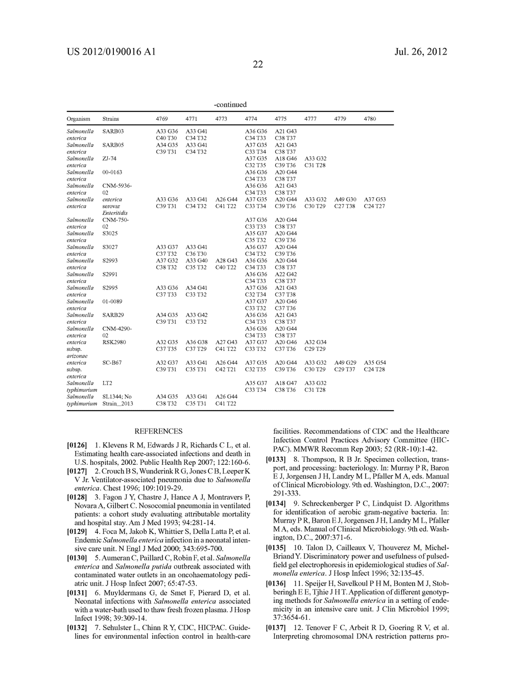 COMPOSITIONS FOR USE IN IDENTIFICATION OF SALMONELLA - diagram, schematic, and image 27