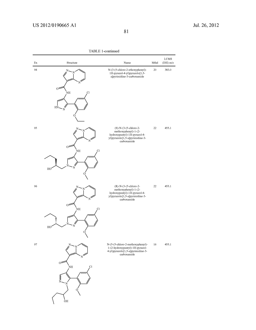 PYRAZOLOPYRIMIDINE JAK INHIBITOR COMPOUNDS AND METHODS - diagram, schematic, and image 82