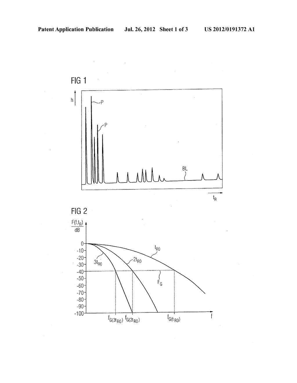 Method for Filtering a Chromatogram - diagram, schematic, and image 02