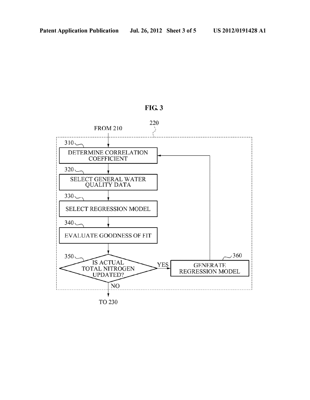 APPARATUS AND METHOD FOR PREDICTING TOTAL NITROGEN USING GENERAL WATER     QUALITY DATA - diagram, schematic, and image 04