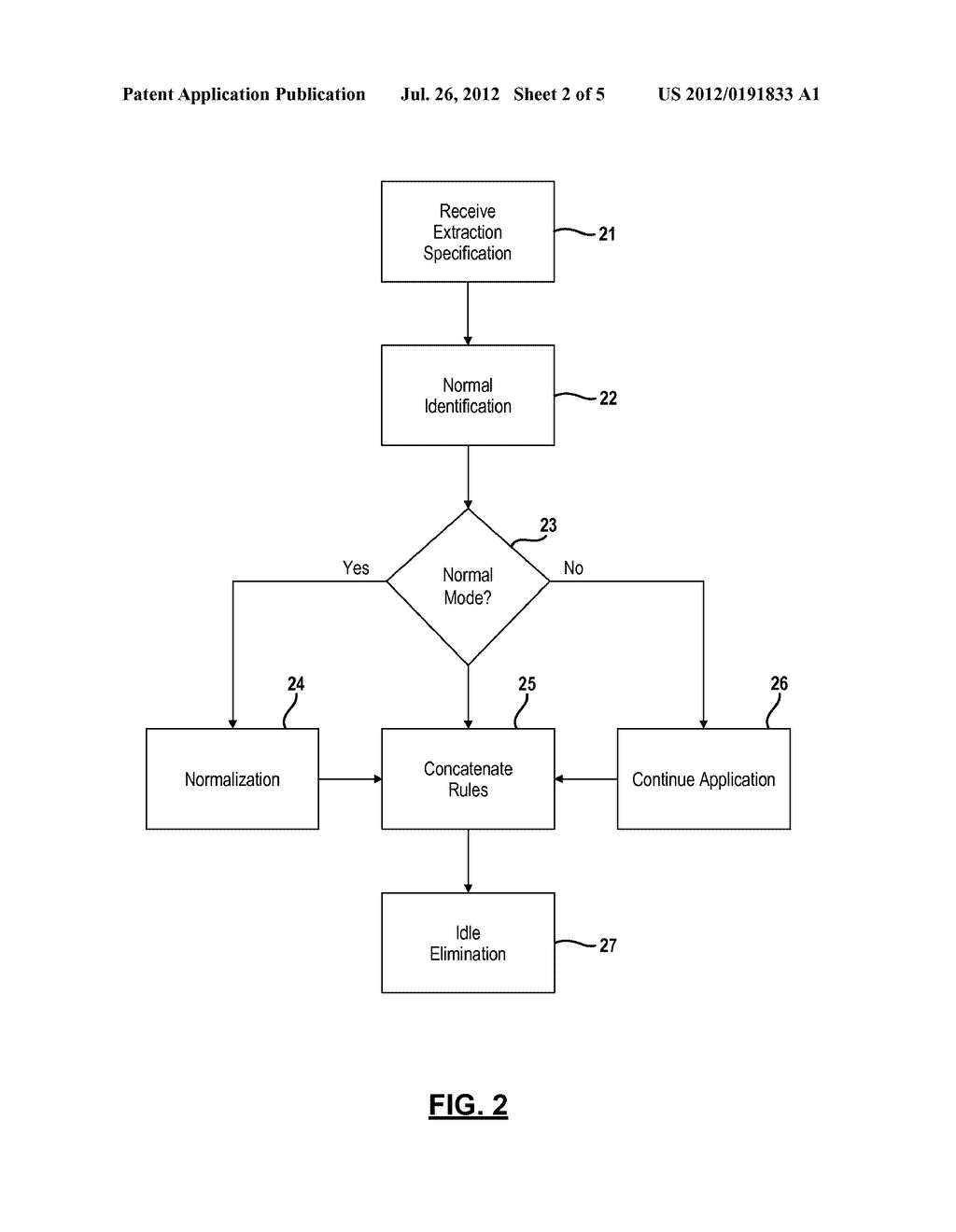 SYSTEMATIC FRAMEWORK FOR APPLICATION PROTOCOL FIELD EXTRACTION ...